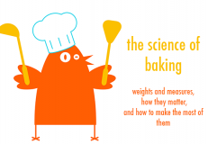 The Science of Baking | Food Bloggers of Canada