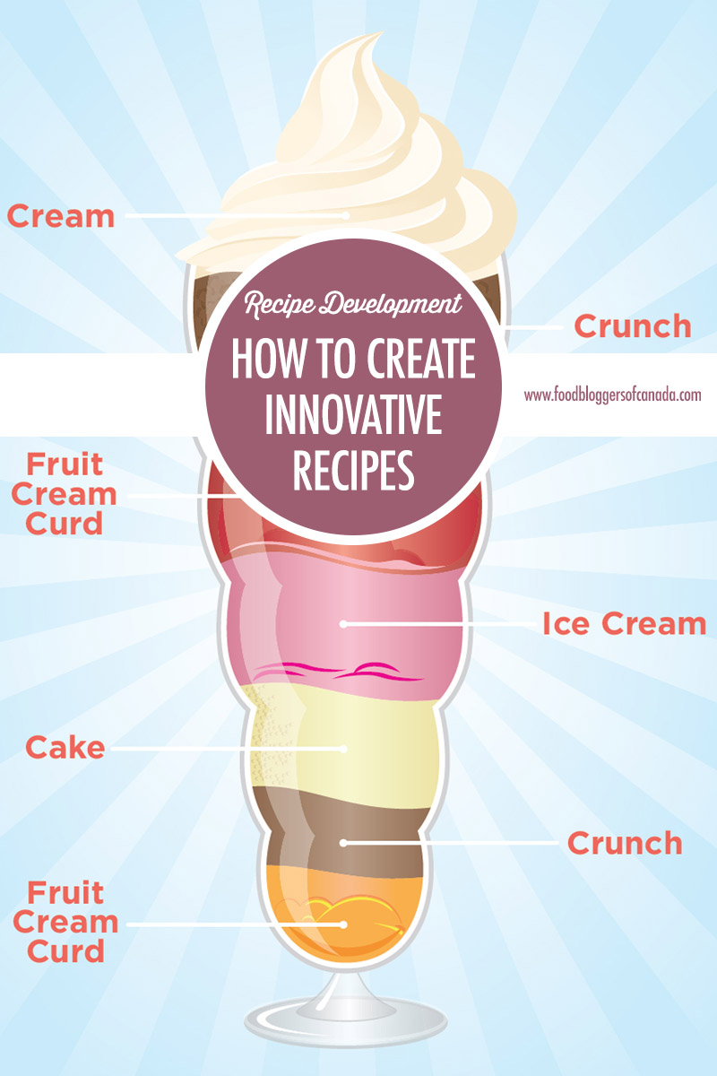 How To Create Innovative Recipes | Food Bloggers of Canada