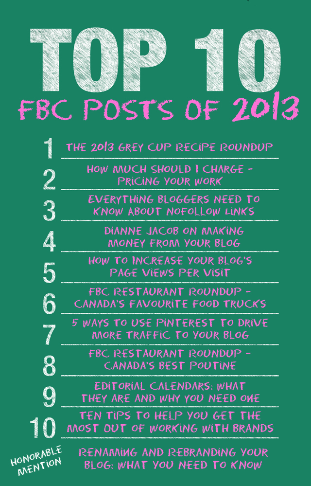 FBC Top Ten Posts of 2013 | food bloggers of canada