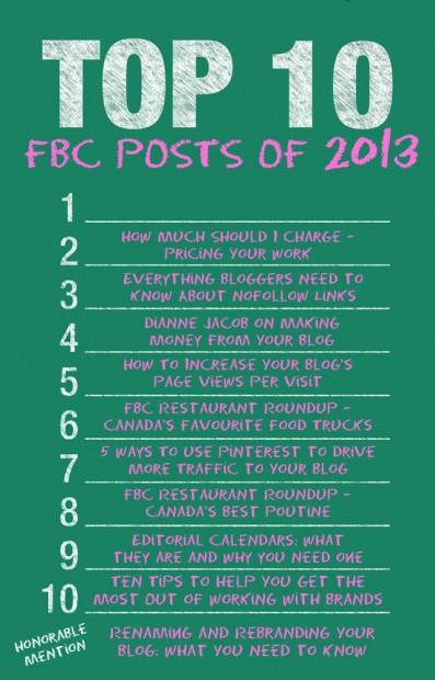 FBC Top Ten Posts of 2013 | food bloggers of canada