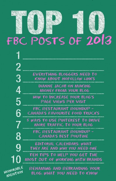 The FBC Top Ten Posts of 2013 | food bloggers of canada