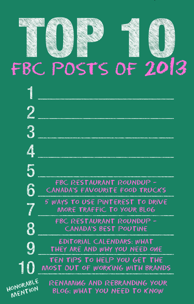 The Top Ten FBC Posts of 2013 | www.foodbloggersofcanada.com