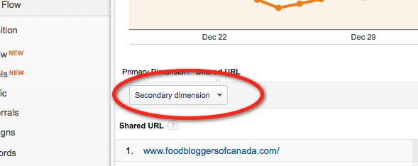 Using Google Analytics | Food Bloggers of Canada