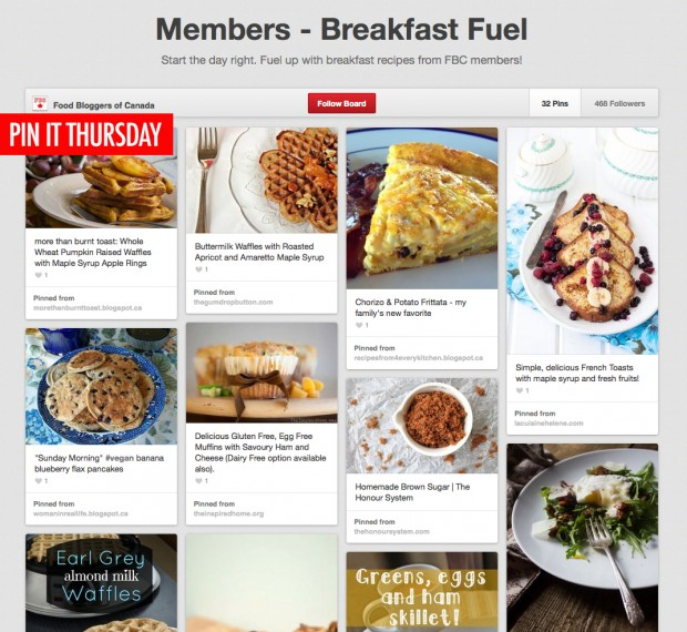 Pin It Thursday on FBC - Breakfast Fuel