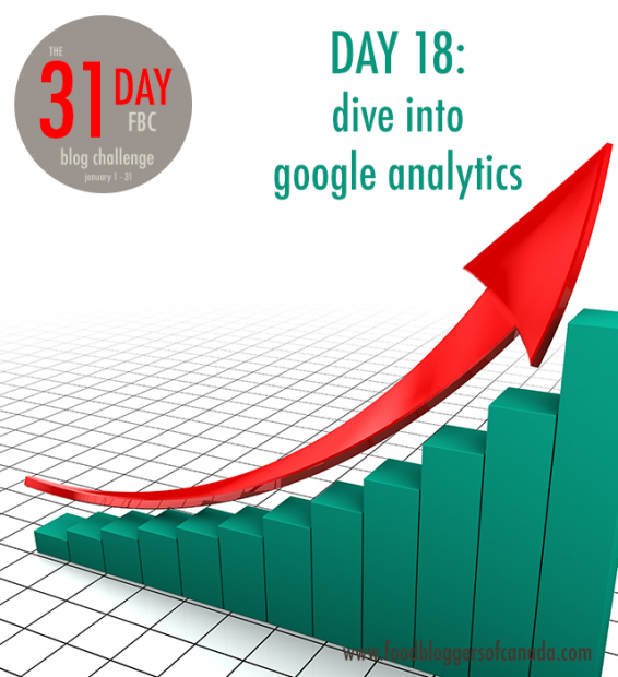 The FBC 31 Day Blog Challenge Day 18: Dive Into Google Analytics