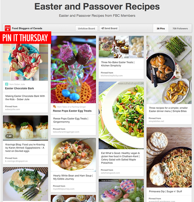 Pin It Thursday: Easter | Food Bloggers of Canada