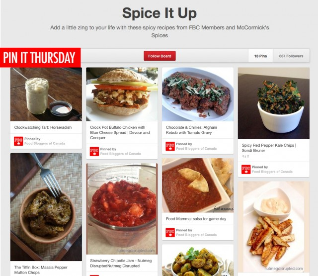 Pin It Thursday: Spice It Up