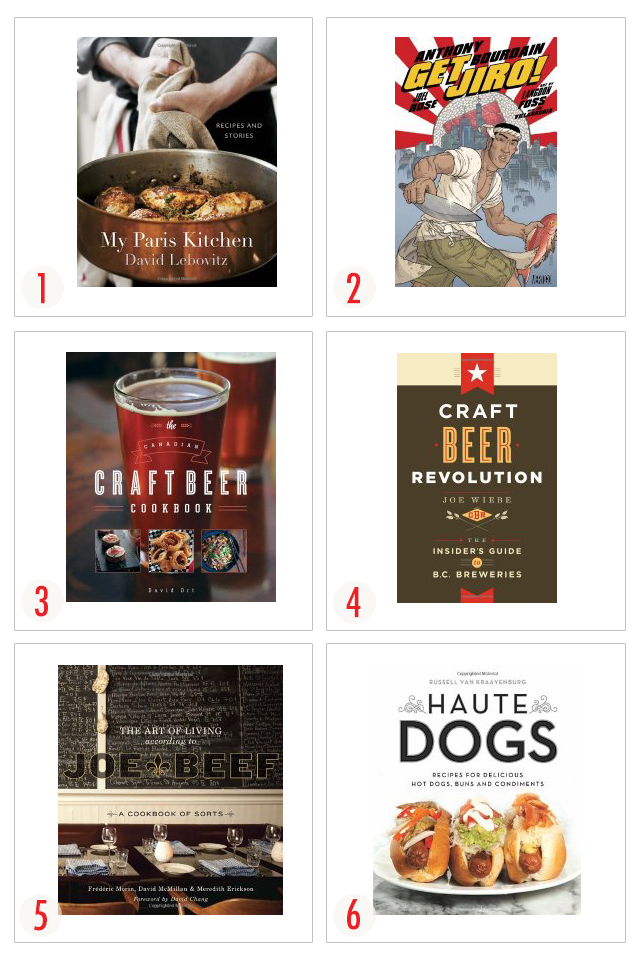 Father's Day Gift Guide | Food Bloggers of Canada