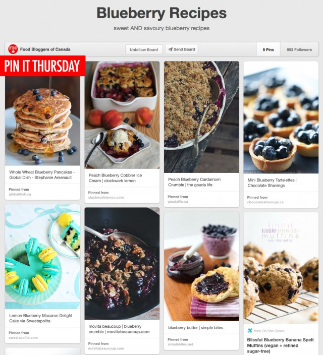 Pin It Thursday: Blueberries | Food Bloggers of Canada