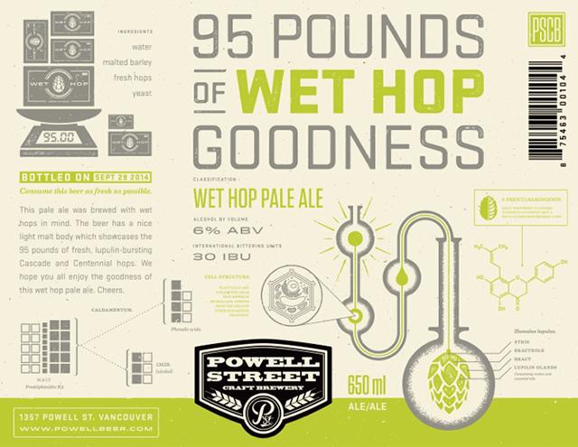 Canada's Craft Beer | Celebrate BC's Hop Harvest