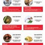 The FBC Guide To Natural Sweeteners | Food Bloggers of Canada
