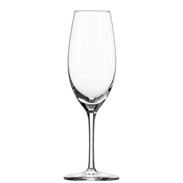Which Glass for Which Wine? | Food Bloggers of Canada