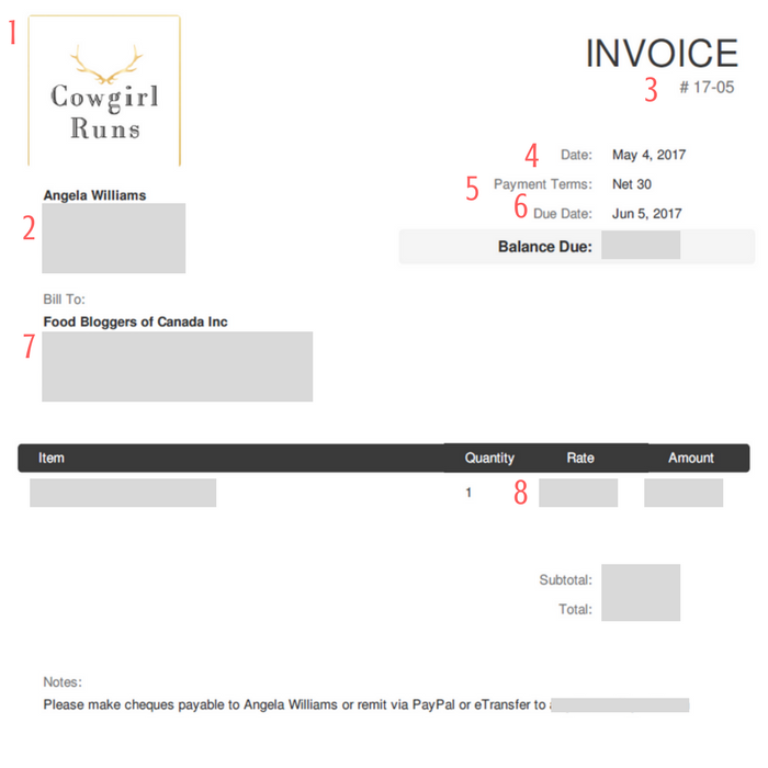 Accounting for Food Bloggers: Invoicing 101