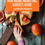 Understanding how Brand Marketing Budgets Work
