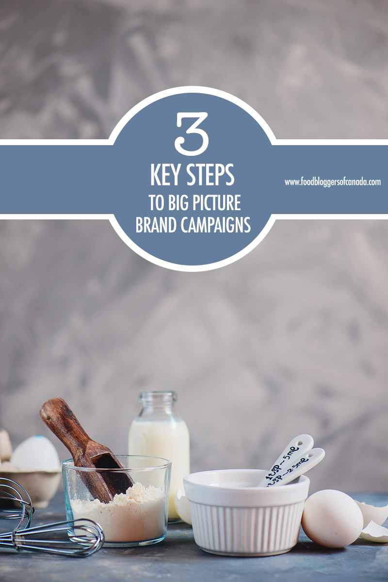 Big Picture Brand Campaigns | Food Bloggers of Canada